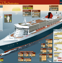 News_transatlantic_cruises_infographic